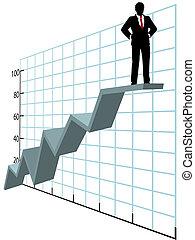 empresa / negocio, sobrepase arriba, gráfico, crecimiento, compañía, hombre