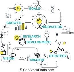 empresa / negocio, structure.