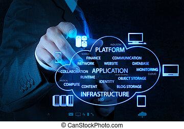 Empresario trabajando con un diagrama de Cloud Computing en la nueva interfaz de la computadora