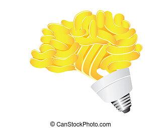 energía, ahorro, cerebro, bombilla