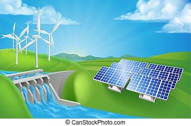 Energía renovable o métodos de generación de energía