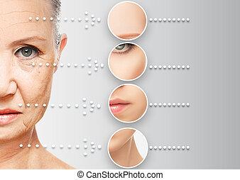 Envejecimiento de piel. Procedimientos anti-envejecimiento, rejuvenecimiento, levantamiento, apretar la piel facial
