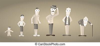 envejecimiento, viejo, vendimia, /, crecer, hombre
