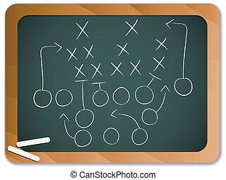 Equipo de fútbol de estrategia en la pizarra
