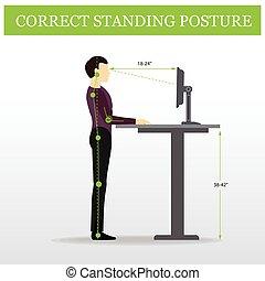 Ergonómico. Una postura correcta y una mesa ajustable