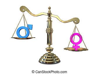 Escala de equilibrio de la desigualdad de género