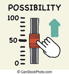 escala, posibilidad