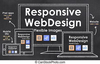 Escalable con un diseño web responsable