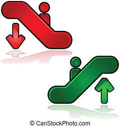 escalera mecánica, señales