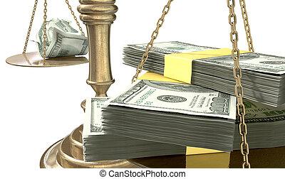 Escamas de desigualdad de la justicia la brecha de ingresos USA