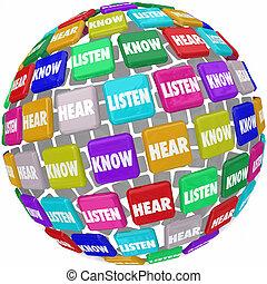 Escucha, escucha las palabras que el mundo de las baldosas presta atención aprende educación