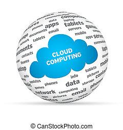 Esfera de computación de nube