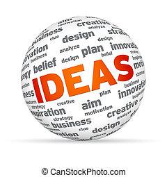 Esfera de ideas