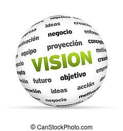 Esfera de visión