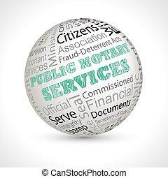 esfera, notary, keywords, servicios, tema, público