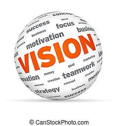 Esfera visión de negocios