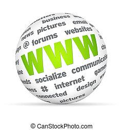 Esfera WWW