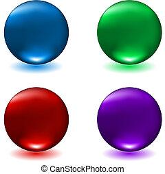 Esferas gloriosas