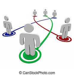 Eslabones de asociación - conexiones personales