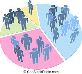 Estadísticas de datos de la población