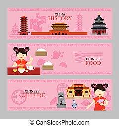 Estandarte conceptual de Travel China