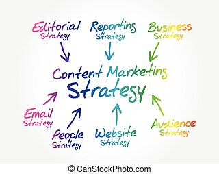 estrategia, concepto, mercadotecnia, contenido