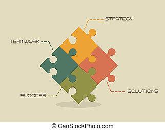 Estrategia conceptual