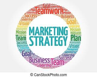 Estrategia de mercadotecnia círculo palabra nube
