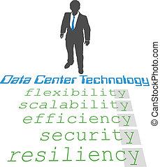 Estrategia del centro de datos