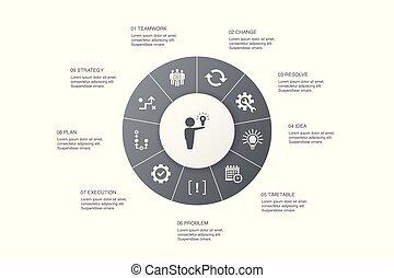 estrategia, iconos, ejecución, pasos, 10, horario, círculo, infographic, plan, solución, design.