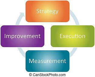 estrategia, mejora, diagrama, empresa / negocio