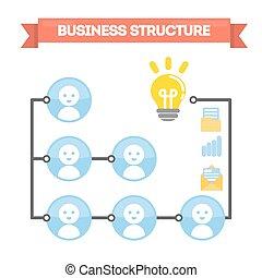 Estructura comercial abstracta.