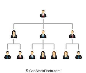 Estructura de jerarquía empresarial