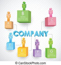 Estructura de negocios