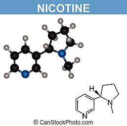 Estructura de nicotina