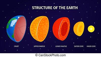 estructura, infographics, tierra, plano de fondo