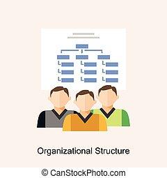 Estructura organizativa. Diagrama de organización. Diseño plano.