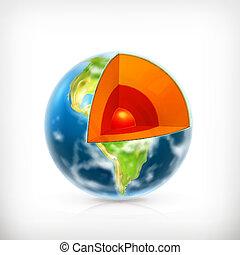 Estructura terrestre, vector