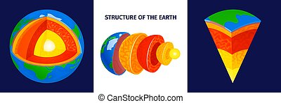 estructura, tierra, diseño, concepto