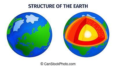 estructura, tierra, iconos, coloreado