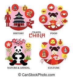Etiqueta conceptual de Travel China