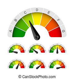 Evaluación de eficiencia energética