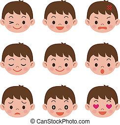 Expresiones faciales de chico