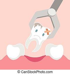 Fórceps de extracción dental y dientes