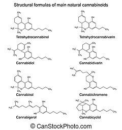 fórmulas, cannabinoids, natural