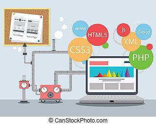 Fabrica de diseño web