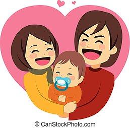 Familia del amor feliz