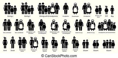Familia, parientes y relaciones grandes iconos.
