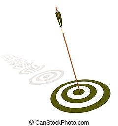 Flecha golpeando el centro de un blanco verde