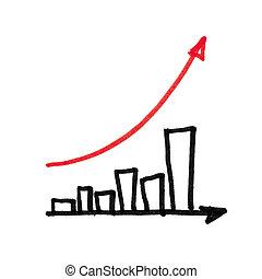 Flecha roja, gráfico sucesivo.